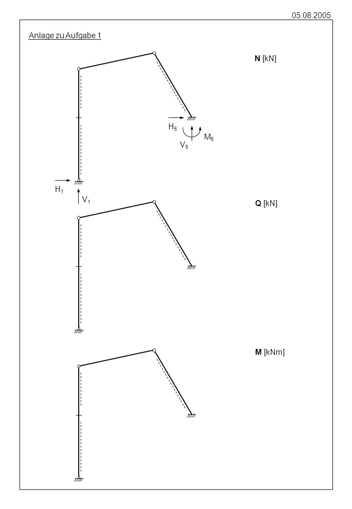 Anlage zu Aufgabe 1 N [kN] H5 M5 V5 H1 V1 Q [kN] M [kNm]